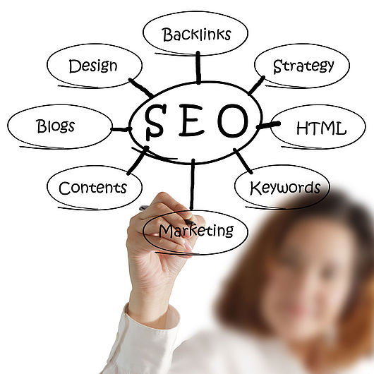 Our SEO Strategy sets us apart